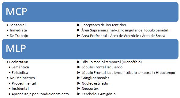 tabla contraseñas